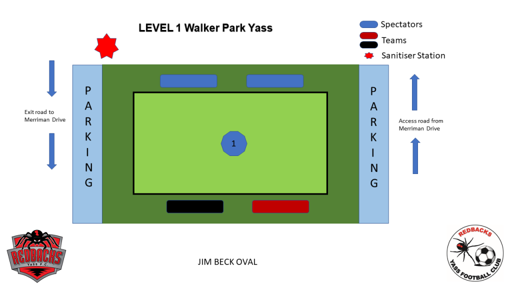 COVID-19 Walker Park Level 1 Yass